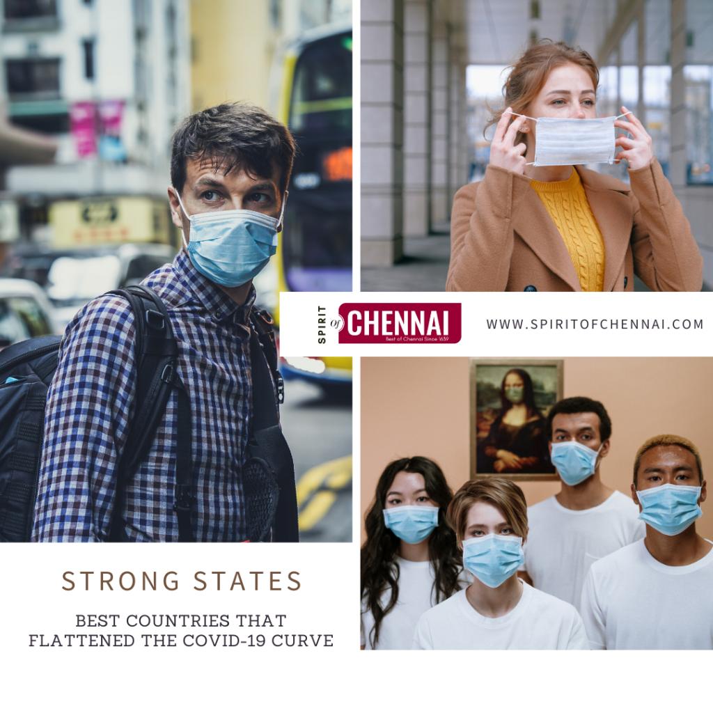 Best Countries success Corona Virus