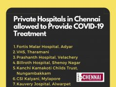 Private Hospitals providing treatement for COVID-19/Corona in Chennai